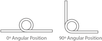 Torsion Springs Diagram